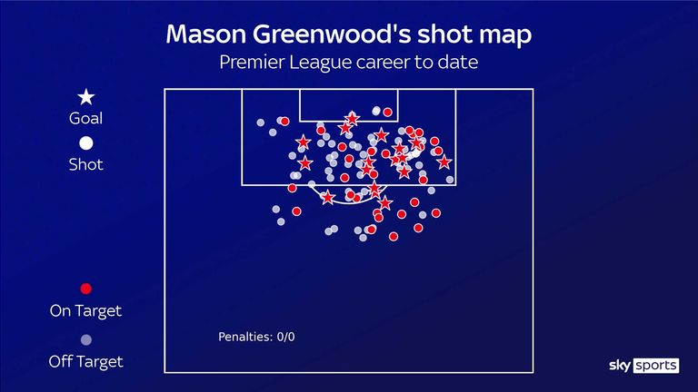 mason greenwood's shot map for manchester united in his premier league career to date